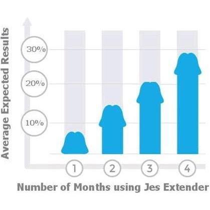 Jes-Extender: Titanium Series 6 Product Image