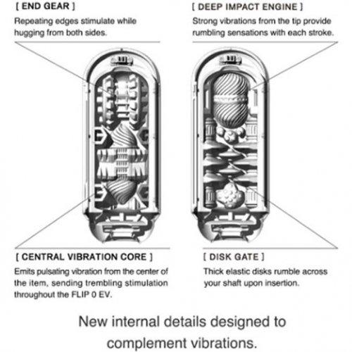 Tenga Flip 0-Zero Electronic Vibration Stroker - White 4 Product Image